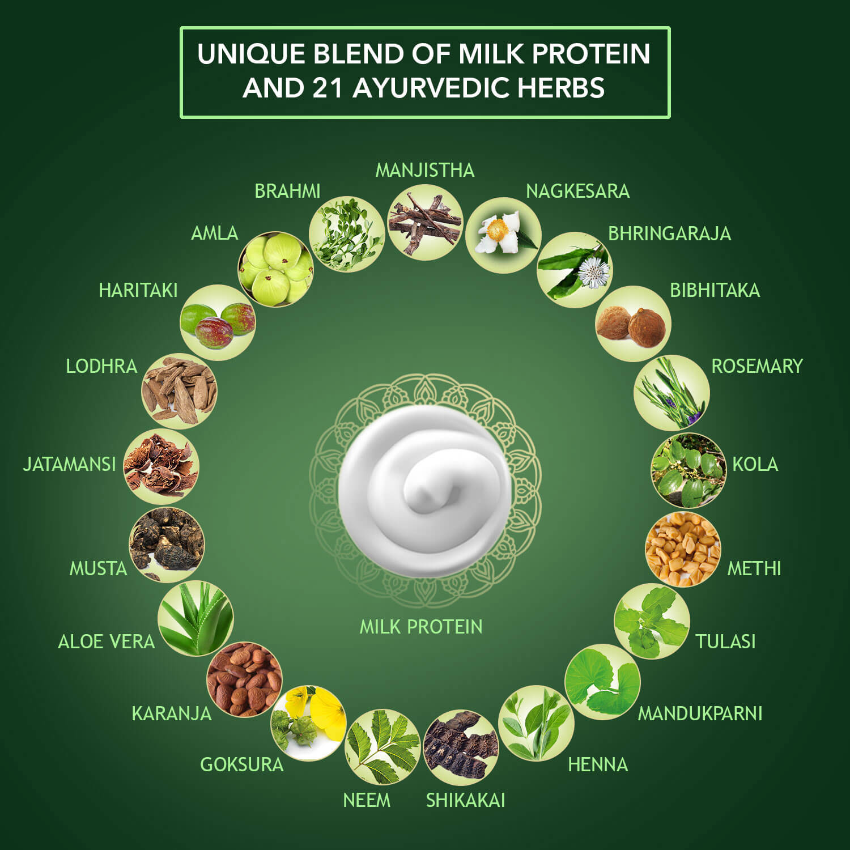 ayurvedic shampoo milk protein